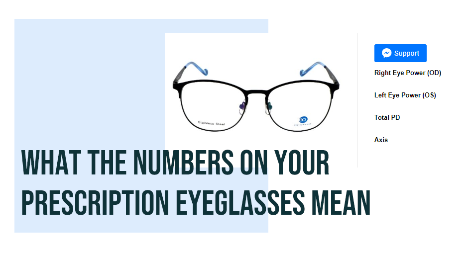 What the Numbers on your Prescription Eyeglasses Mean